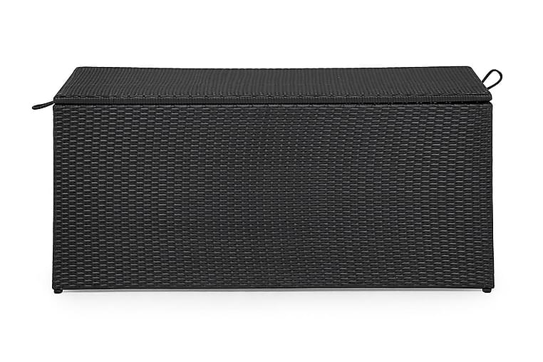 IMKERHOF Dynbox 130x60x60.5 Svart - Utemöbler - Tillbehör - Dynboxar & dynlådor